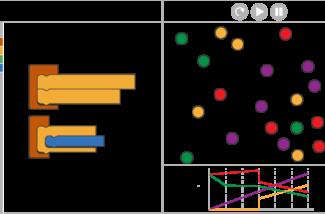 Mock-up of a block-based computational modeling platform